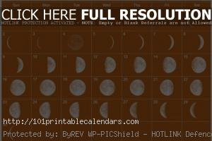 June 2019 Calendar Moon Phases
